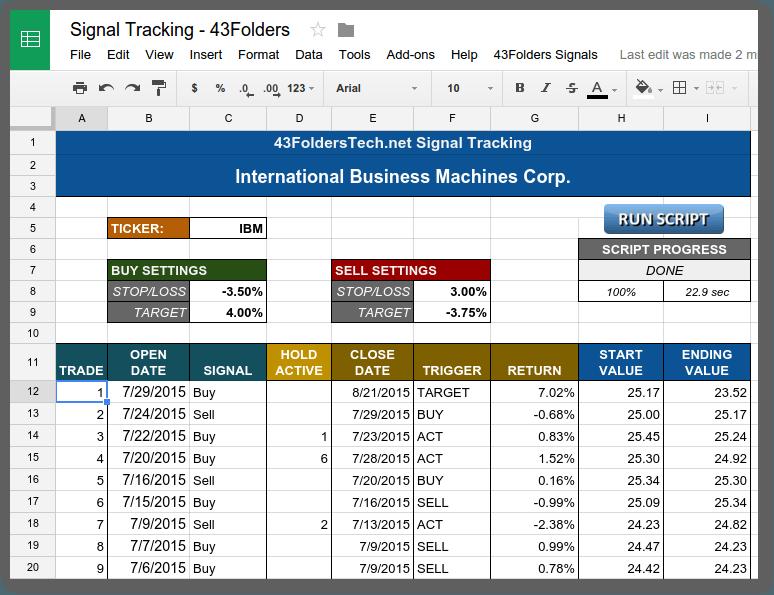 Piker Traders, LLC – Data Applications
